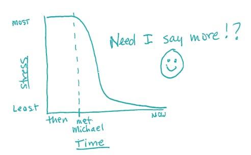 Client-Appreciation-Diagram-blue